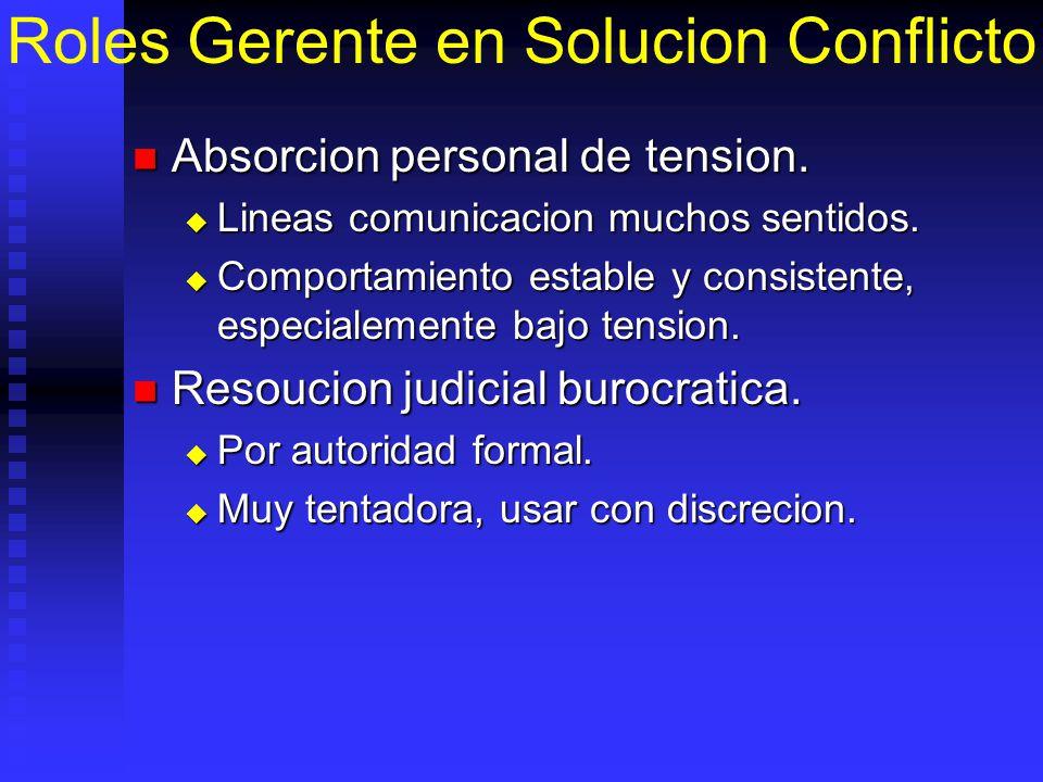 Roles Gerente en Solucion Conflicto Absorcion personal de tension. Absorcion personal de tension. Lineas comunicacion muchos sentidos. Lineas comunica