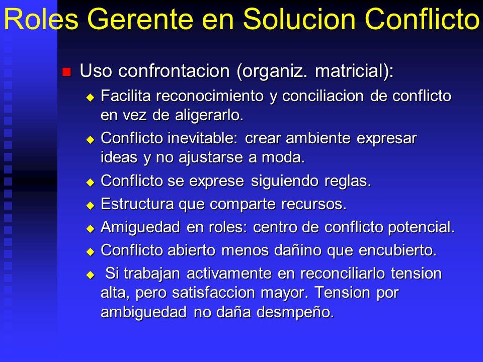 Roles Gerente en Solucion Conflicto Uso confrontacion (organiz. matricial): Uso confrontacion (organiz. matricial): Facilita reconocimiento y concilia