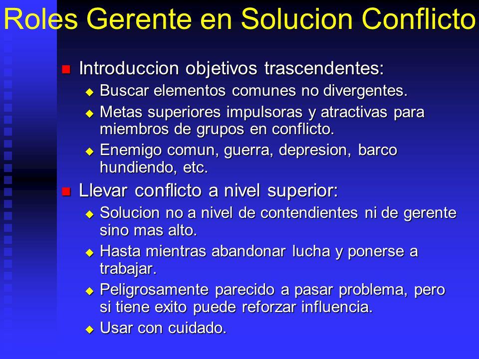 Roles Gerente en Solucion Conflicto Introduccion objetivos trascendentes: Introduccion objetivos trascendentes: Buscar elementos comunes no divergente