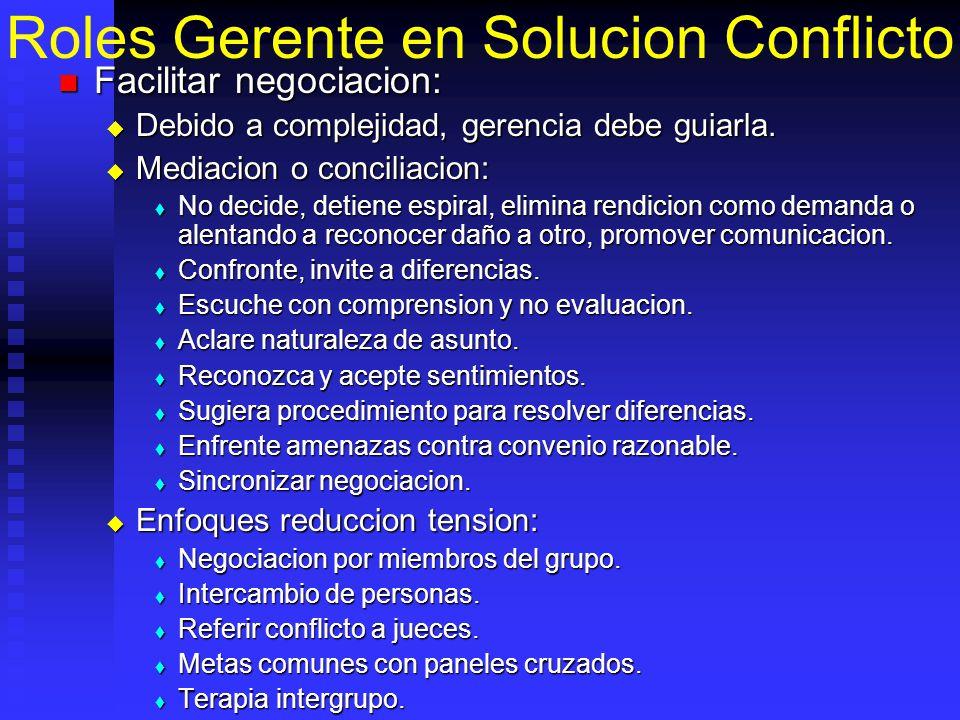 Roles Gerente en Solucion Conflicto Facilitar negociacion: Facilitar negociacion: Debido a complejidad, gerencia debe guiarla.