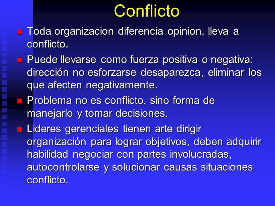 Conflicto Toda organizacion diferencia opinion, lleva a conflicto. Toda organizacion diferencia opinion, lleva a conflicto. Puede llevarse como fuerza