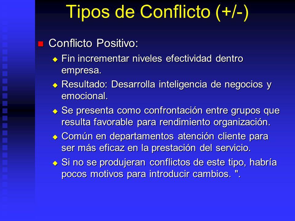 Tipos de Conflicto (+/-) Conflicto Positivo: Conflicto Positivo: Fin incrementar niveles efectividad dentro empresa. Fin incrementar niveles efectivid