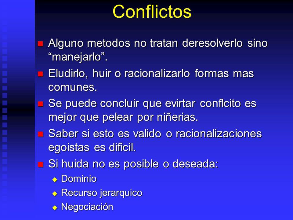 Conflictos Alguno metodos no tratan deresolverlo sino manejarlo. Alguno metodos no tratan deresolverlo sino manejarlo. Eludirlo, huir o racionalizarlo