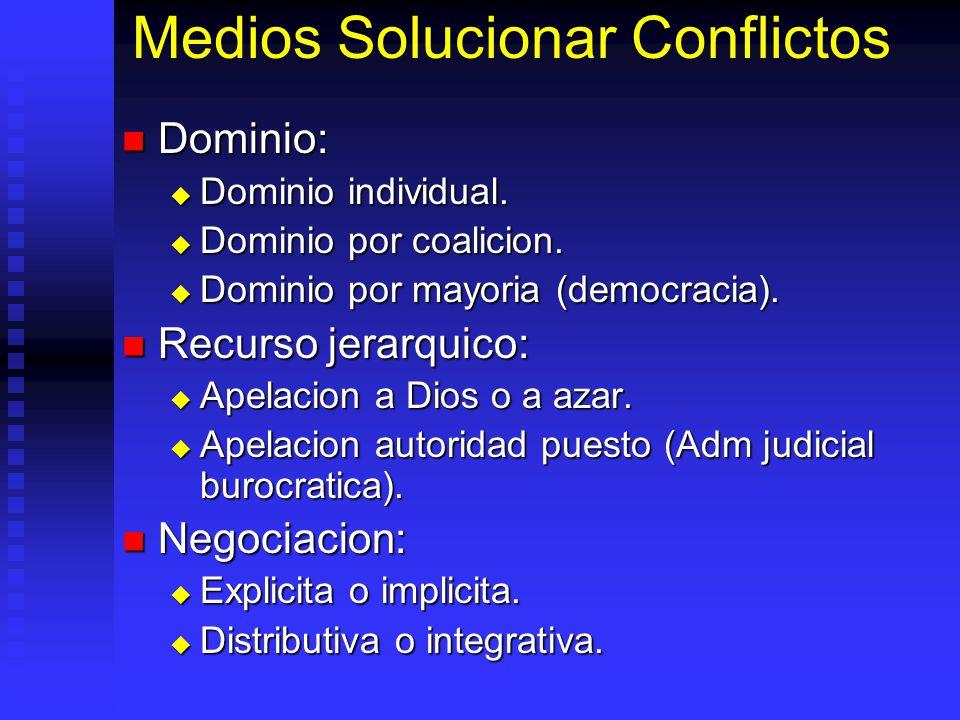 Medios Solucionar Conflictos Dominio: Dominio: Dominio individual. Dominio individual. Dominio por coalicion. Dominio por coalicion. Dominio por mayor