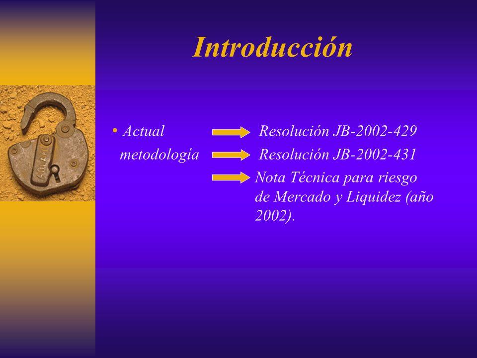 Introducción Actual Resolución JB-2002-429 metodología Resolución JB-2002-431 Nota Técnica para riesgo de Mercado y Liquidez (año 2002).