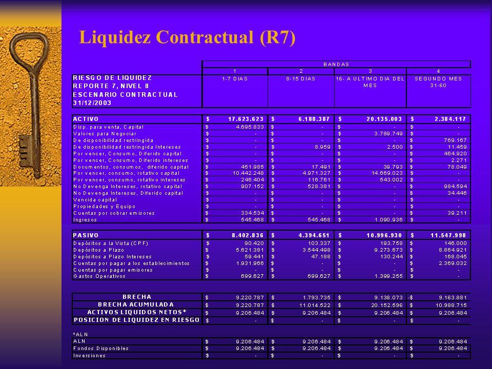 Liquidez Contractual (R7)