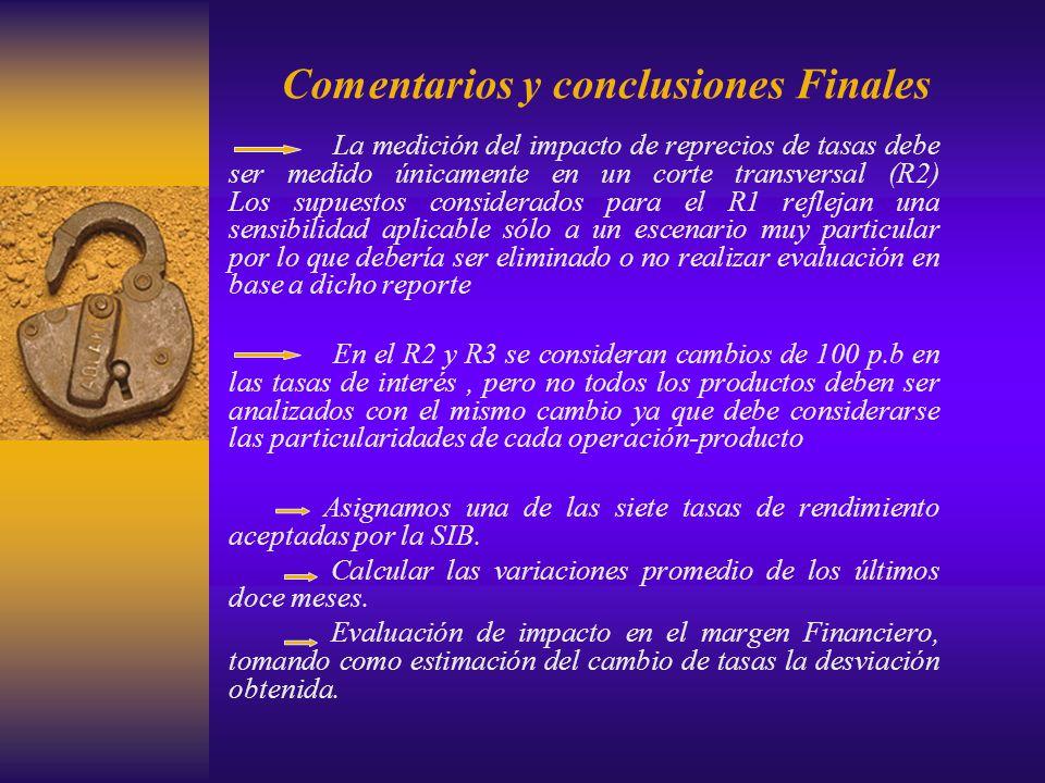 Comentarios y conclusiones Finales La medición del impacto de reprecios de tasas debe ser medido únicamente en un corte transversal (R2) Los supuestos