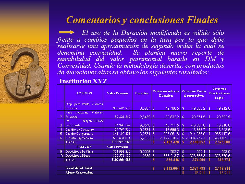 Comentarios y conclusiones Finales El uso de la Duración modificada es válido sólo frente a cambios pequeños en la tasa por lo que debe realizarse una