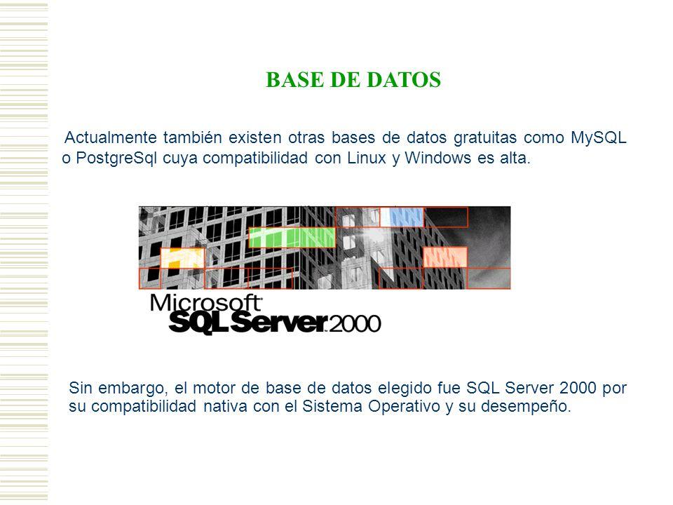 Actualmente también existen otras bases de datos gratuitas como MySQL o PostgreSql cuya compatibilidad con Linux y Windows es alta.