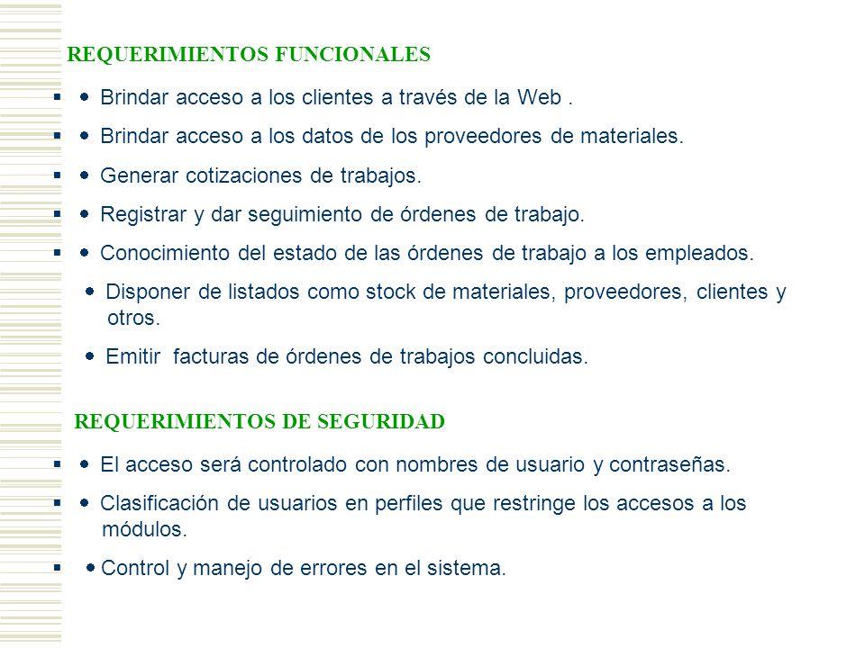 REQUERIMIENTOS DE USABILIDAD Manejo adecuado de colores y distribución de los elementos.