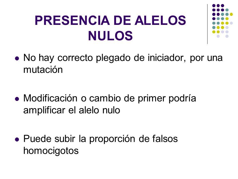 PRESENCIA DE ALELOS NULOS No hay correcto plegado de iniciador, por una mutación Modificación o cambio de primer podría amplificar el alelo nulo Puede