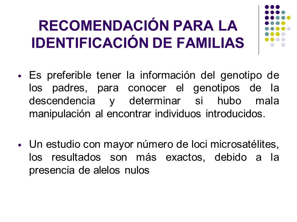 RECOMENDACIÓN PARA LA IDENTIFICACIÓN DE FAMILIAS Es preferible tener la información del genotipo de los padres, para conocer el genotipos de la descen