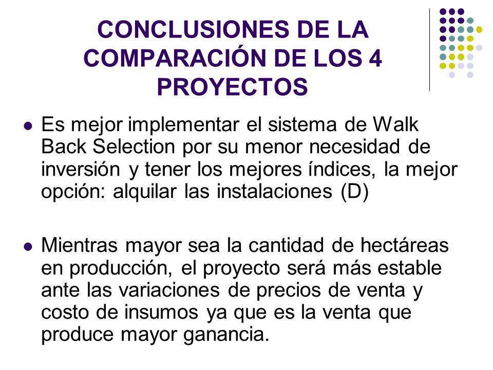CONCLUSIONES DE LA COMPARACIÓN DE LOS 4 PROYECTOS Es mejor implementar el sistema de Walk Back Selection por su menor necesidad de inversión y tener l