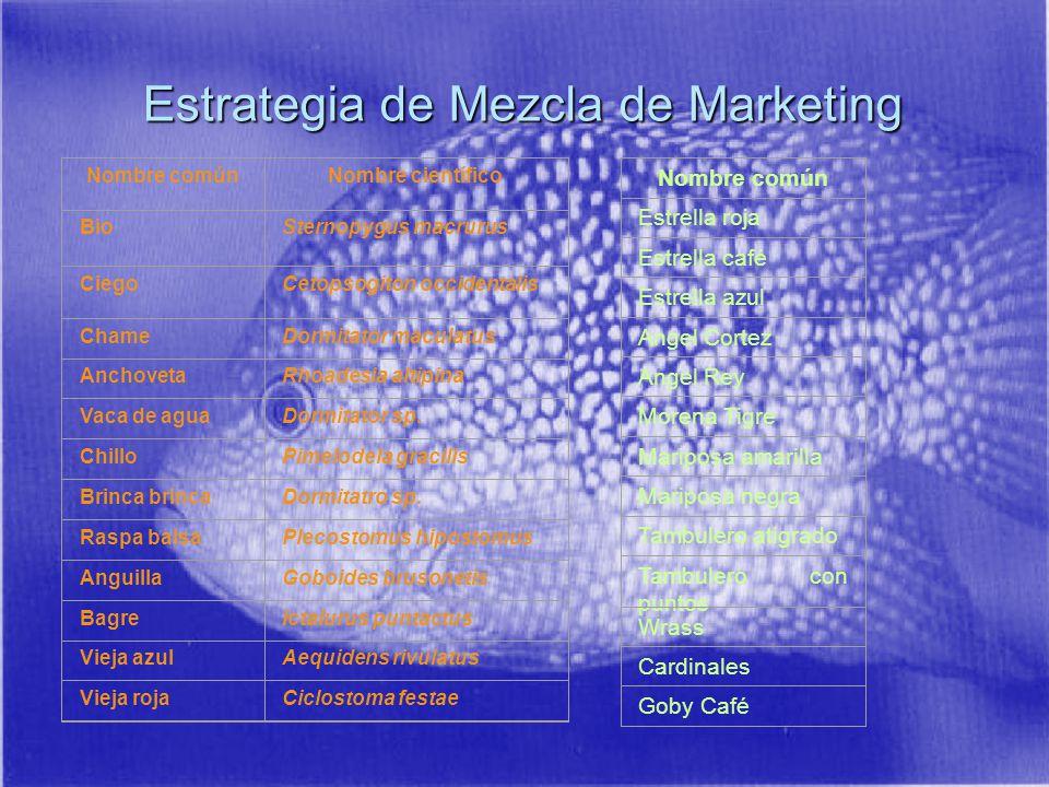 Estrategia de Mezcla de Marketing Nombre comúnNombre científico BioSternopygus macrurus CiegoCetopsogiton occidentalis ChameDormitator maculatus AnchovetaRhoadesia altipina Vaca de aguaDormitator sp.