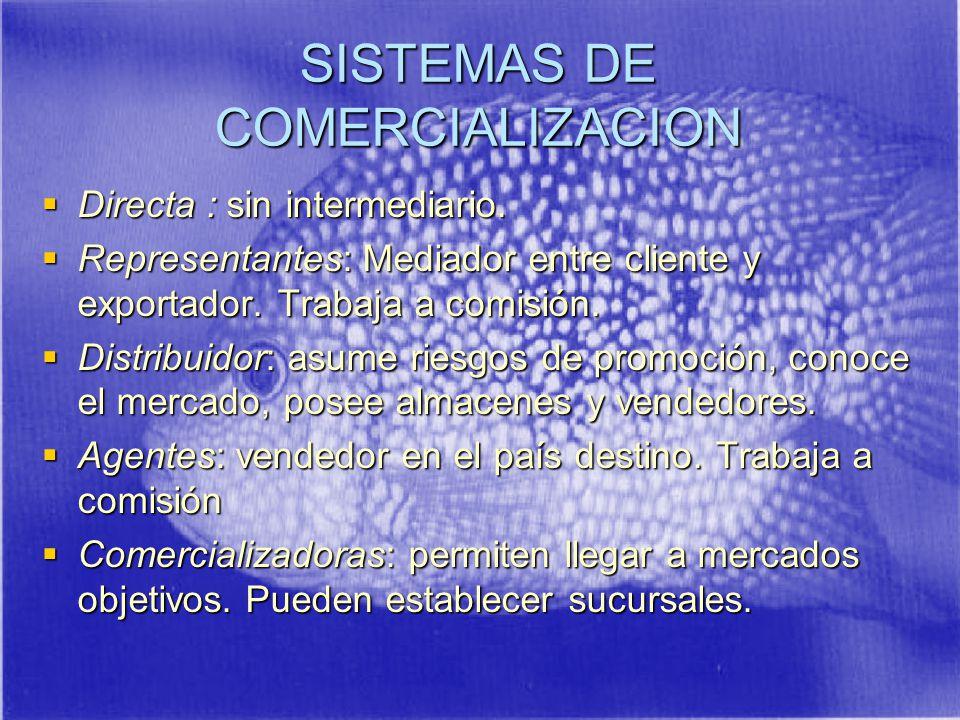 SISTEMAS DE COMERCIALIZACION Directa : sin intermediario.