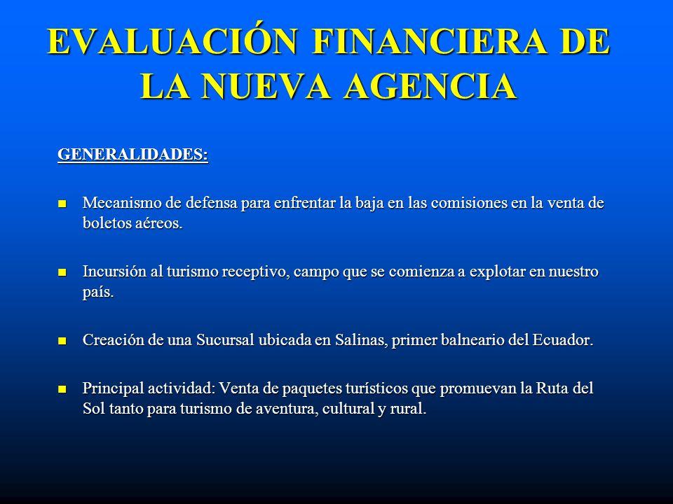 EVALUACIÓN FINANCIERA DE LA NUEVA AGENCIA GENERALIDADES: Mecanismo de defensa para enfrentar la baja en las comisiones en la venta de boletos aéreos.