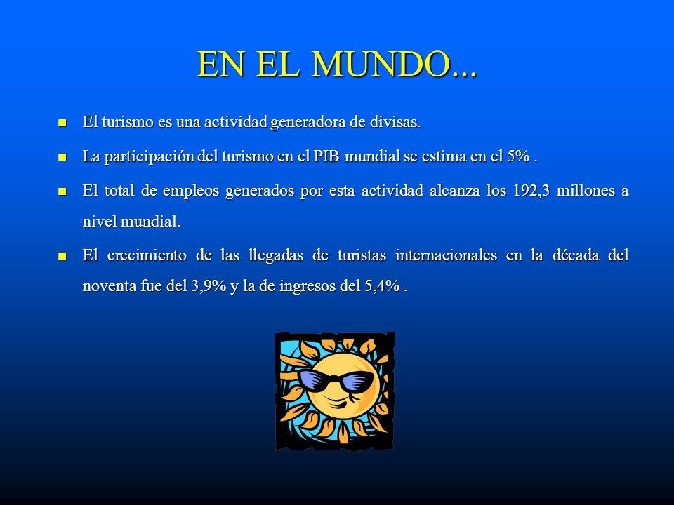 EN EL ECUADOR...El turismo generó 62.000 plazas de trabajo hasta finales del 2002.