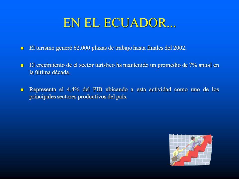 EN EL ECUADOR... El turismo generó 62.000 plazas de trabajo hasta finales del 2002. El turismo generó 62.000 plazas de trabajo hasta finales del 2002.