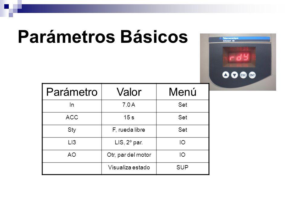 Parámetros Básicos ParámetroValorMenú In7.0 ASet ACC15 sSet StyF, rueda libreSet LI3LIS, 2º par.IO AOOtr, par del motorIO Visualiza estadoSUP