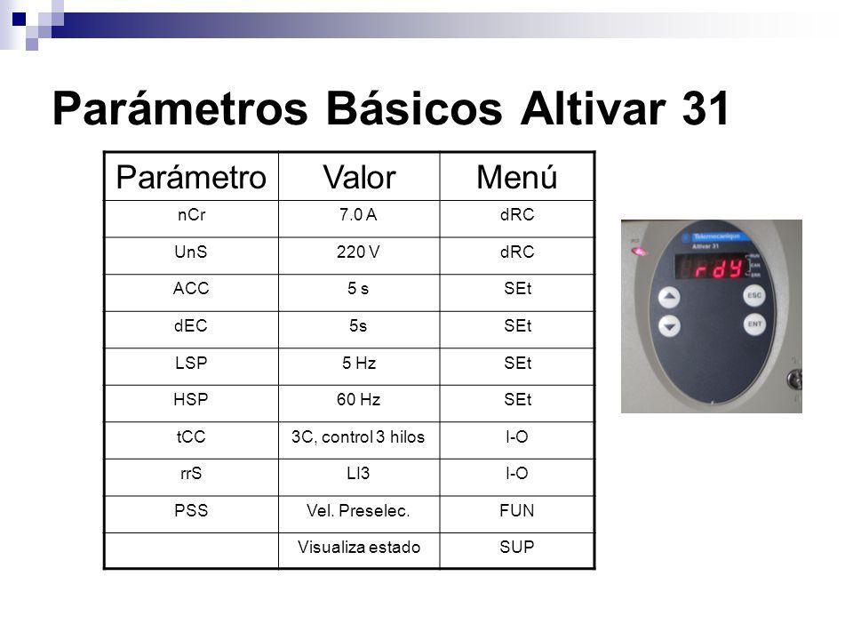 Parámetros Básicos Altivar 31 ParámetroValorMenú nCr7.0 AdRC UnS220 VdRC ACC5 sSEt dEC5sSEt LSP5 HzSEt HSP60 HzSEt tCC3C, control 3 hilosI-O rrSLI3I-O