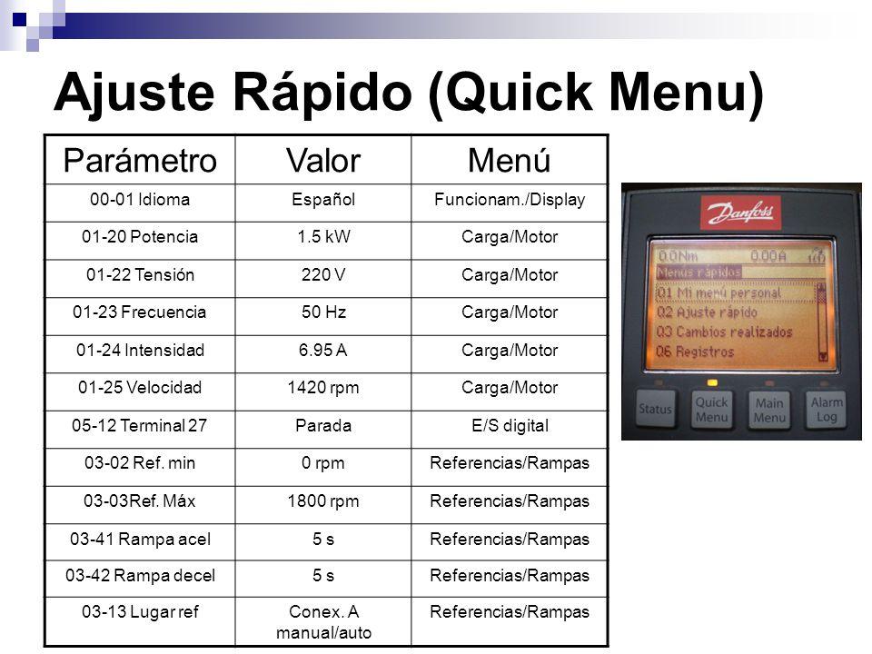 Ajuste Rápido (Quick Menu) ParámetroValorMenú 00-01 IdiomaEspañolFuncionam./Display 01-20 Potencia1.5 kWCarga/Motor 01-22 Tensión220 VCarga/Motor 01-2