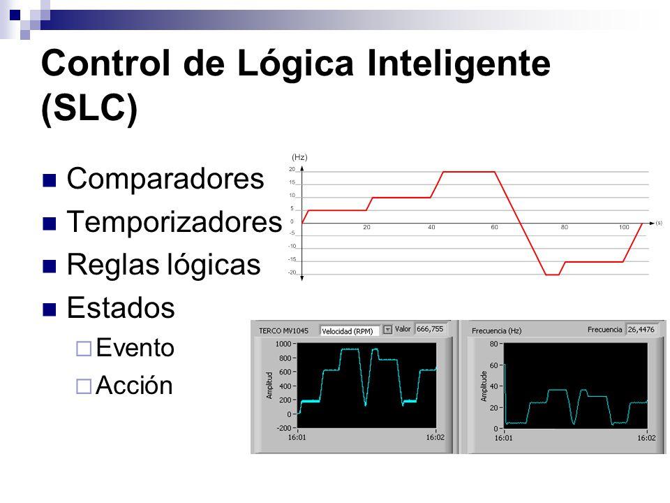 Control de Lógica Inteligente (SLC) Comparadores Temporizadores Reglas lógicas Estados Evento Acción