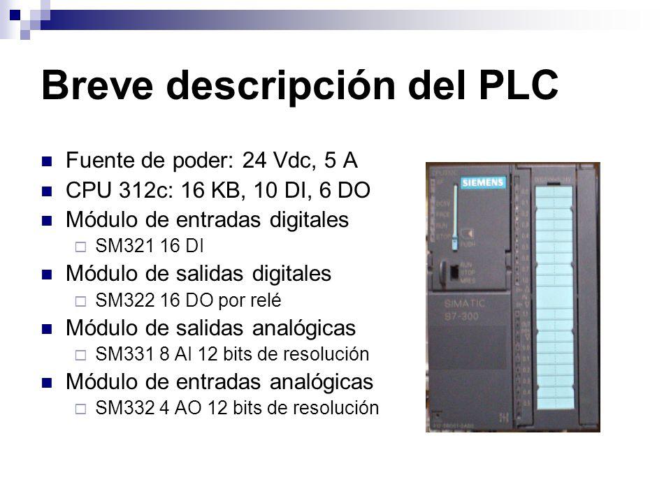 Breve descripción del PLC Fuente de poder: 24 Vdc, 5 A CPU 312c: 16 KB, 10 DI, 6 DO Módulo de entradas digitales SM321 16 DI Módulo de salidas digital