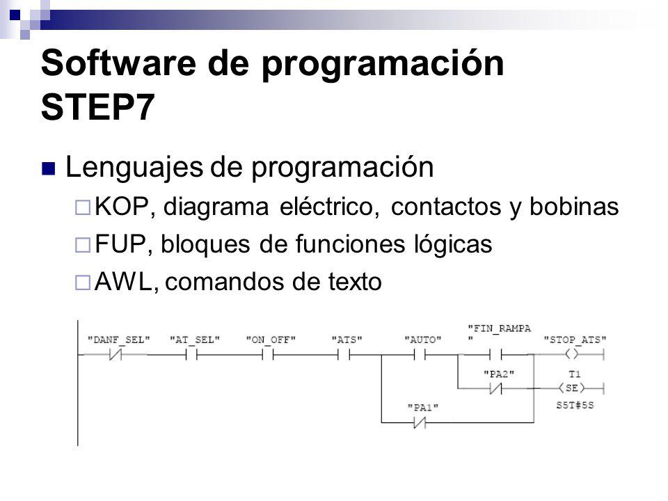 Software de programación STEP7 Lenguajes de programación KOP, diagrama eléctrico, contactos y bobinas FUP, bloques de funciones lógicas AWL, comandos