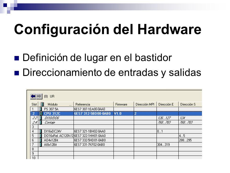 Configuración del Hardware Definición de lugar en el bastidor Direccionamiento de entradas y salidas