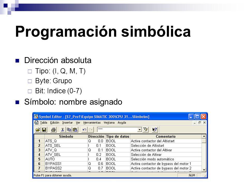 Programación simbólica Dirección absoluta Tipo: (I, Q, M, T) Byte: Grupo Bit: Indice (0-7) Símbolo: nombre asignado
