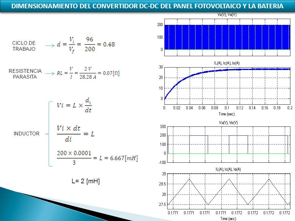 CICLO DE TRABAJO RESISTENCIA PARASITA INDUCTOR L= 2 [mH] DIMENSIONAMIENTO DEL CONVERTIDOR DC-DC DEL PANEL FOTOVOLTAICO Y LA BATERIA