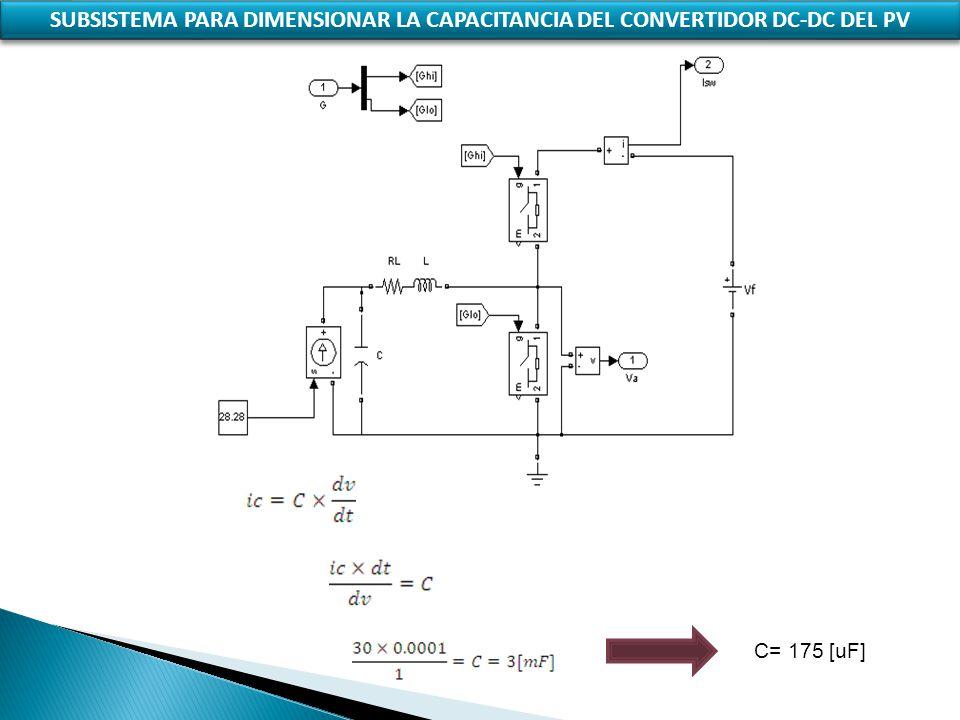 SUBSISTEMA PARA DIMENSIONAR LA CAPACITANCIA DEL CONVERTIDOR DC-DC DEL PV C= 175 [uF]