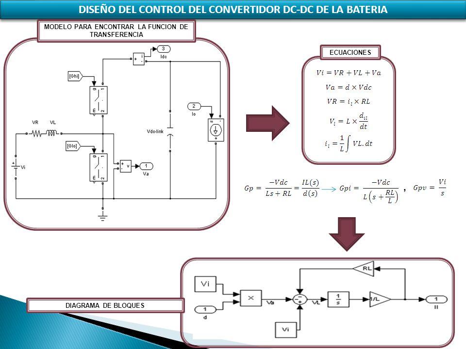 DISEÑO DEL CONTROL DEL CONVERTIDOR DC-DC DE LA BATERIA MODELO PARA ENCONTRAR LA FUNCION DE TRANSFERENCIA DIAGRAMA DE BLOQUES ECUACIONES,