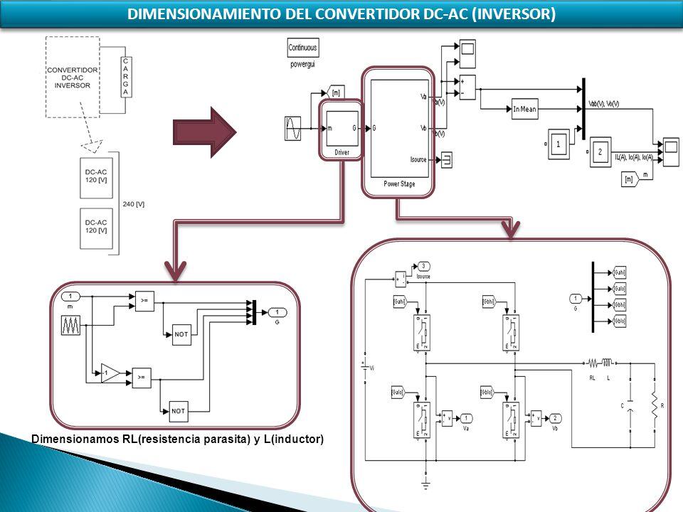 DIMENSIONAMIENTO DEL CONVERTIDOR DC-AC (INVERSOR) Dimensionamos RL(resistencia parasita) y L(inductor)
