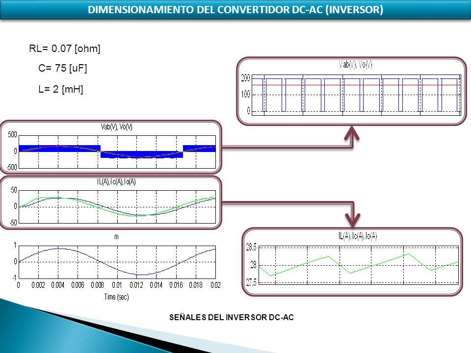 DIMENSIONAMIENTO DEL CONVERTIDOR DC-AC (INVERSOR) RL= 0.07 [ohm] C= 75 [uF] L= 2 [mH] SEÑALES DEL INVERSOR DC-AC