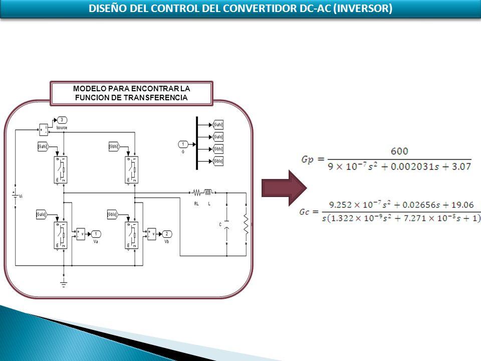 DISEÑO DEL CONTROL DEL CONVERTIDOR DC-AC (INVERSOR) MODELO PARA ENCONTRAR LA FUNCION DE TRANSFERENCIA