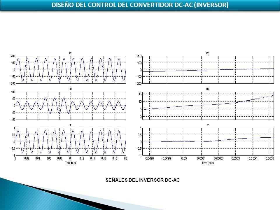 DISEÑO DEL CONTROL DEL CONVERTIDOR DC-AC (INVERSOR) SEÑALES DEL INVERSOR DC-AC