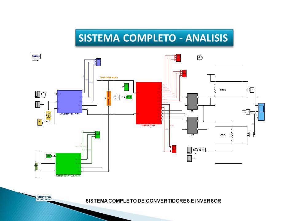 SISTEMA COMPLETO - ANALISIS SISTEMA COMPLETO DE CONVERTIDORES E INVERSOR