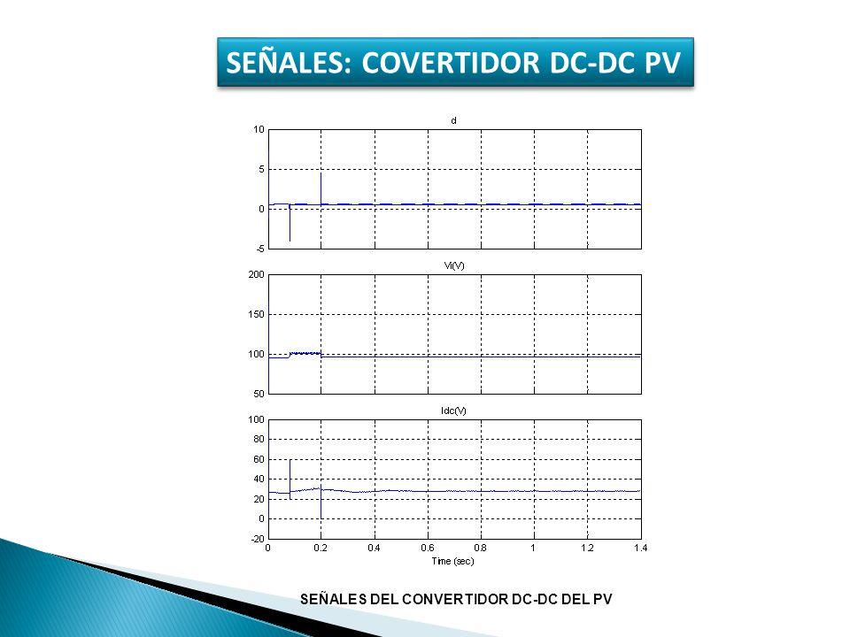 SEÑALES: COVERTIDOR DC-DC PV SEÑALES DEL CONVERTIDOR DC-DC DEL PV