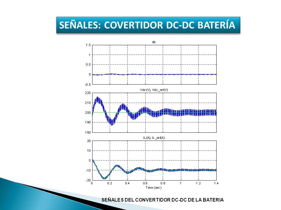 SEÑALES: COVERTIDOR DC-DC BATERÍA SEÑALES DEL CONVERTIDOR DC-DC DE LA BATERIA