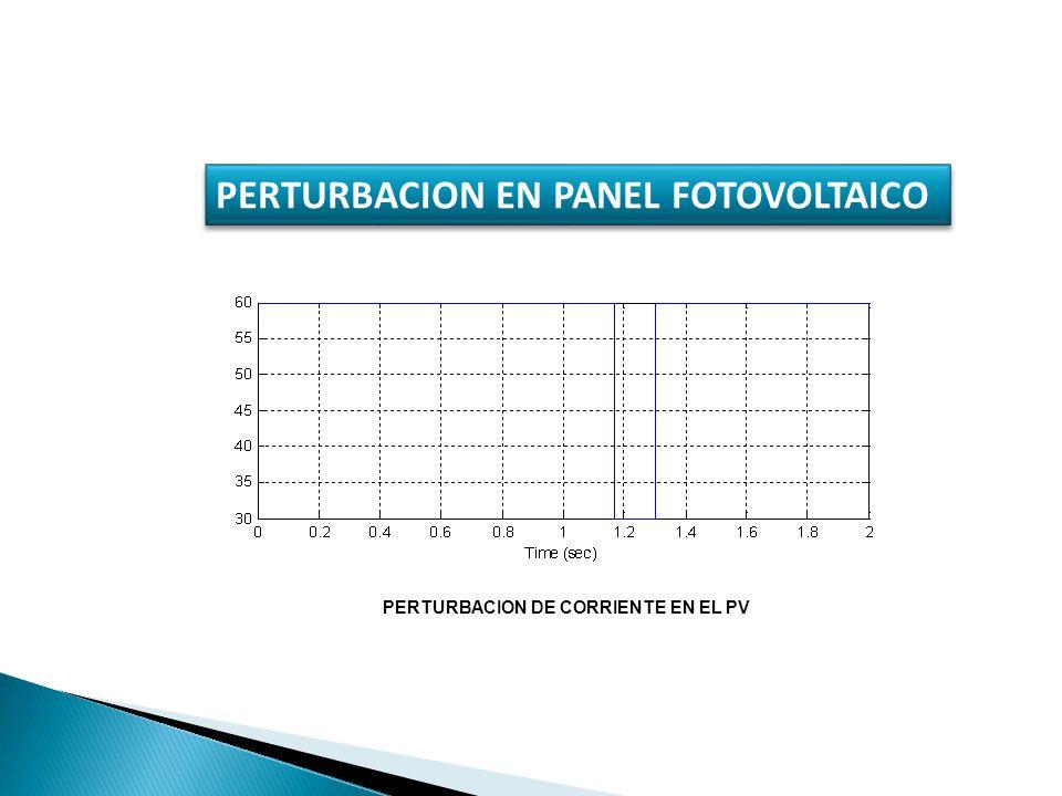 PERTURBACION EN PANEL FOTOVOLTAICO PERTURBACION DE CORRIENTE EN EL PV