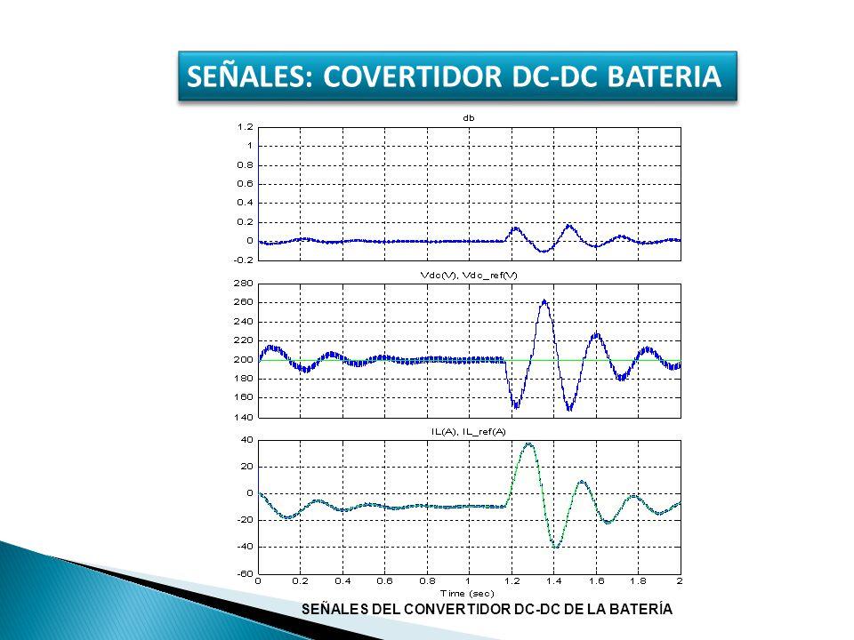 SEÑALES: COVERTIDOR DC-DC BATERIA SEÑALES DEL CONVERTIDOR DC-DC DE LA BATERÍA