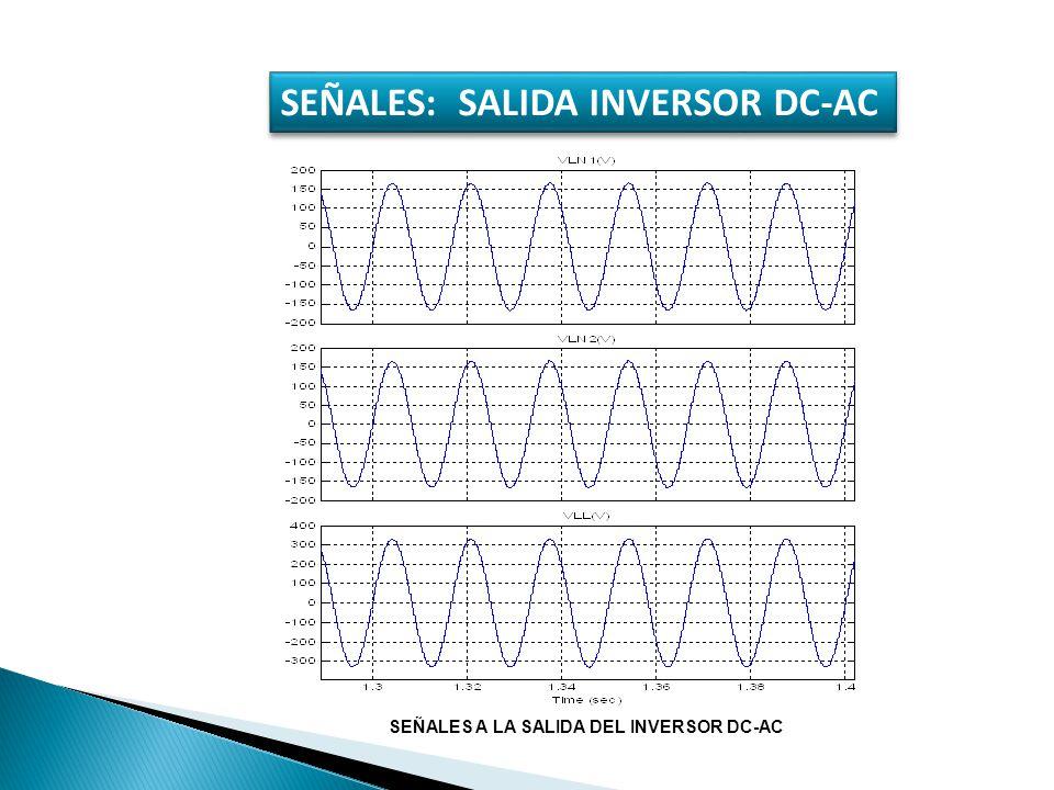 SEÑALES: SALIDA INVERSOR DC-AC SEÑALES A LA SALIDA DEL INVERSOR DC-AC