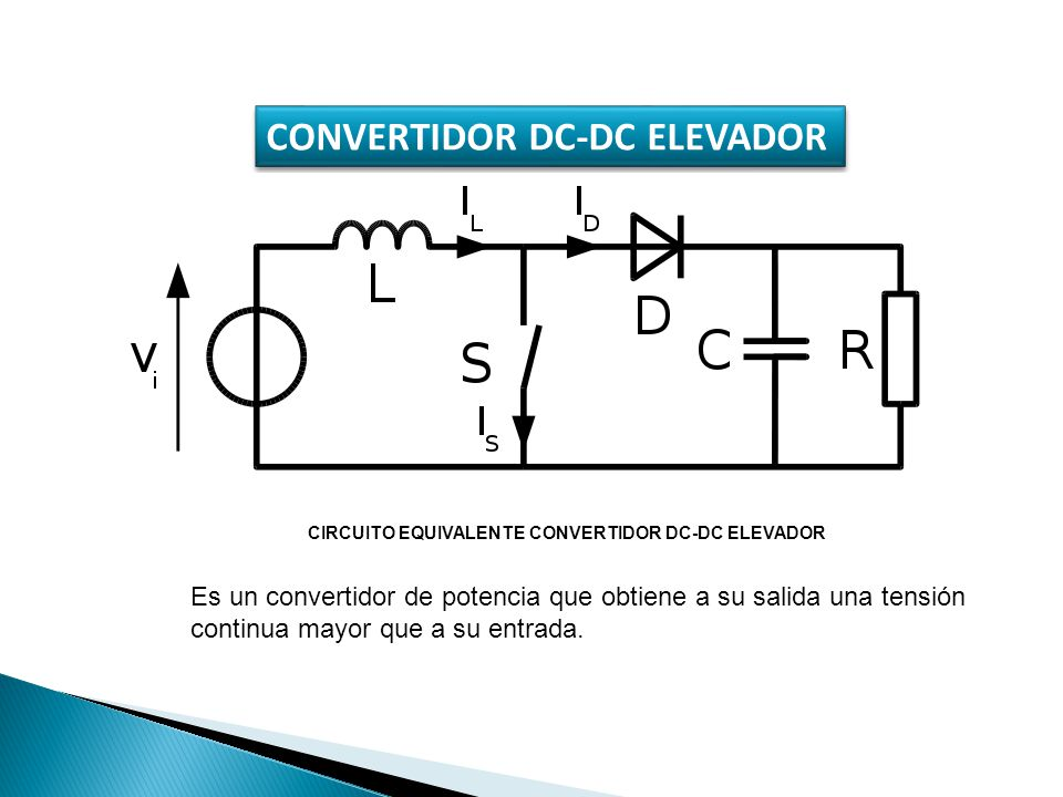CONVERTIDOR DC-DC ELEVADOR CIRCUITO EQUIVALENTE CONVERTIDOR DC-DC ELEVADOR Es un convertidor de potencia que obtiene a su salida una tensión continua