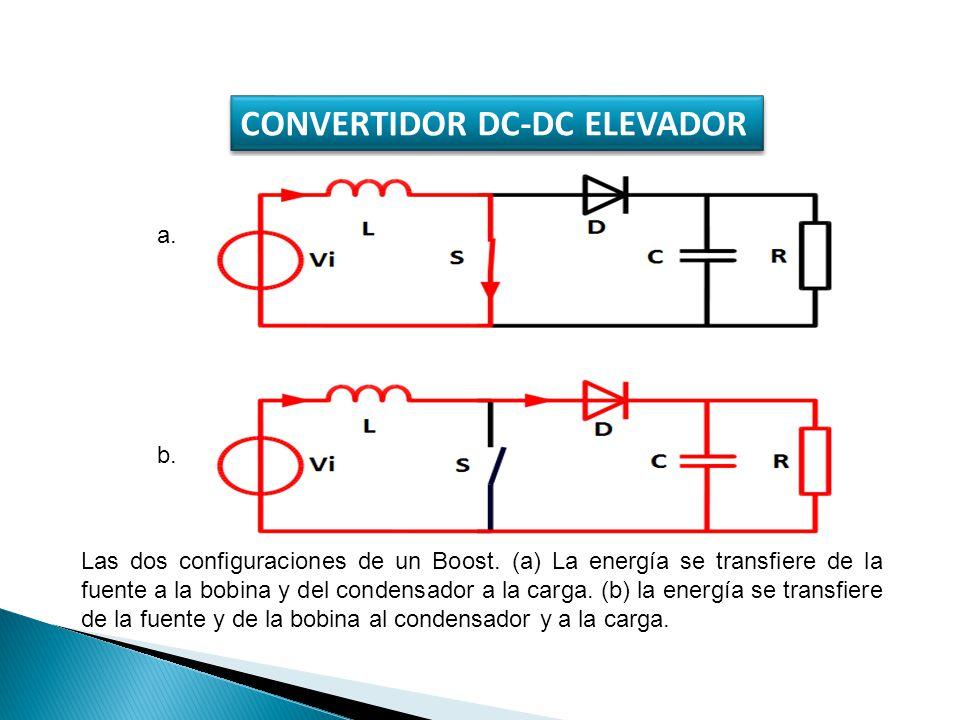 CONVERTIDOR DC-DC ELEVADOR Las dos configuraciones de un Boost. (a) La energía se transfiere de la fuente a la bobina y del condensador a la carga. (b