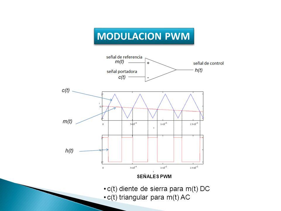 MODULACION PWM c(t) diente de sierra para m(t) DC c(t) triangular para m(t) AC SEÑALES PWM