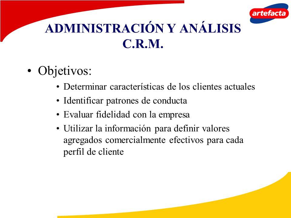 ADMINISTRACIÓN Y ANÁLISIS C.R.M. Objetivos: Determinar características de los clientes actuales Identificar patrones de conducta Evaluar fidelidad con