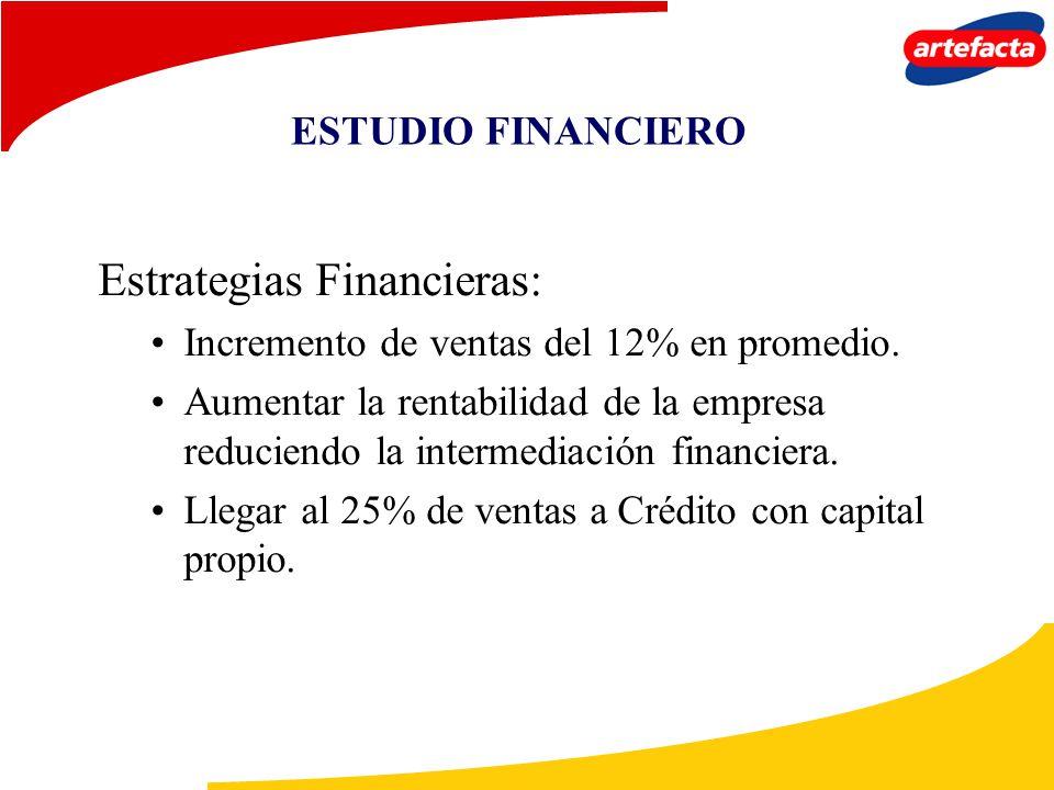 ESTUDIO FINANCIERO Estrategias Financieras: Incremento de ventas del 12% en promedio. Aumentar la rentabilidad de la empresa reduciendo la intermediac