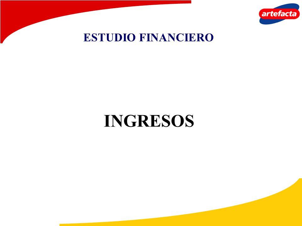 ESTUDIO FINANCIERO INGRESOS