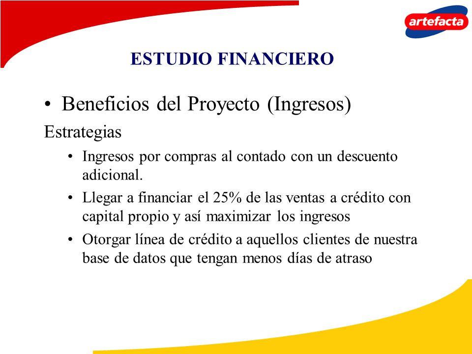 ESTUDIO FINANCIERO Beneficios del Proyecto (Ingresos) Estrategias Ingresos por compras al contado con un descuento adicional. Llegar a financiar el 25